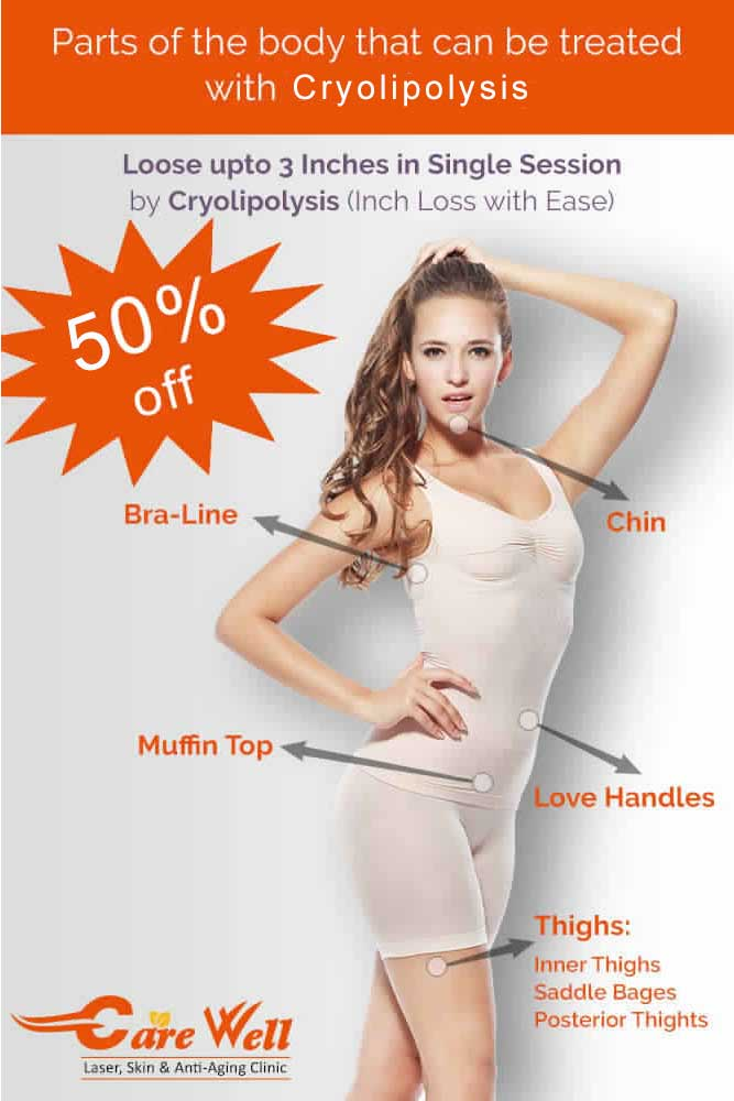 Parts of the body that can be treated with CoolSlimming